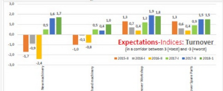 2. CLIMMAR Riportok - CLIMMAR Branch Reports- Trends and Expectations